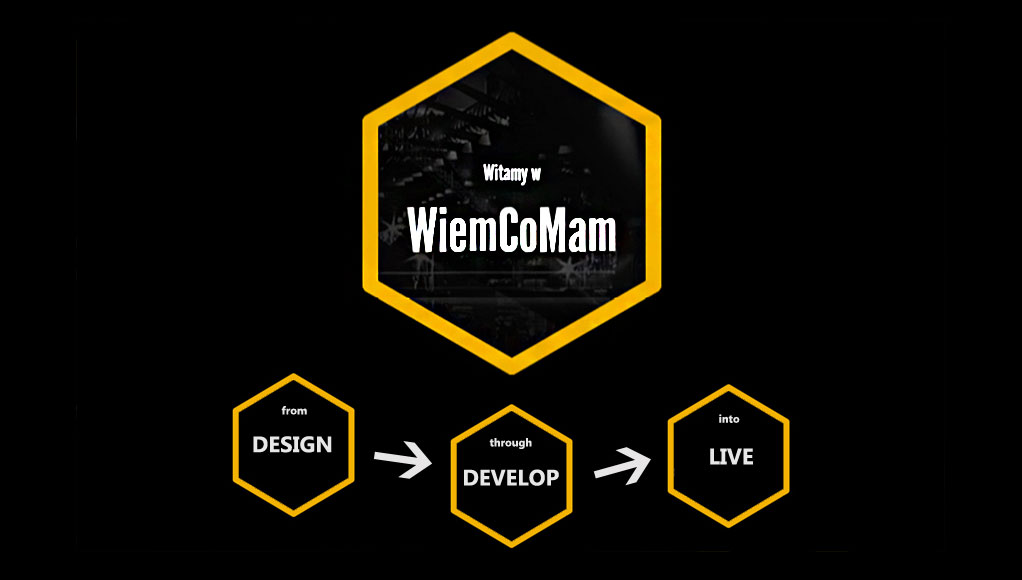 Development \w Devpark from scratch - based on WiemCoMam