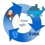 Automatyzacja i proces developmentu